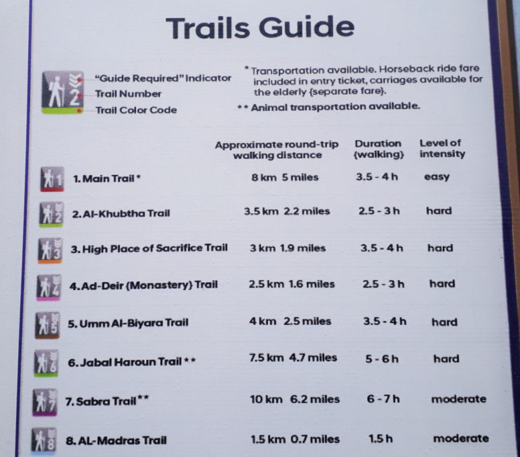 Petra trails